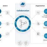 Der Startschuss für die Digitalisierung