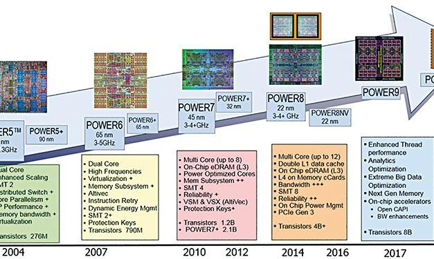 Einsatz von SAP HANA auf Power9