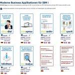 Brücke in die Web- und App-Welten